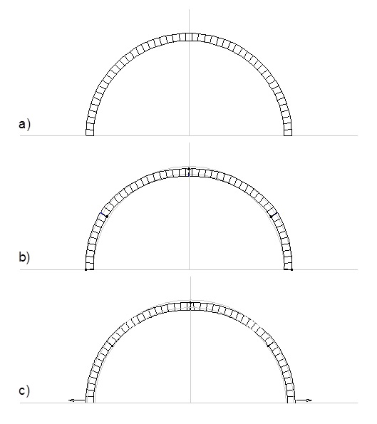 Deformación de arcos