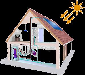 EnergíaSolarTermica