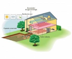 GeotermiaHorizontal